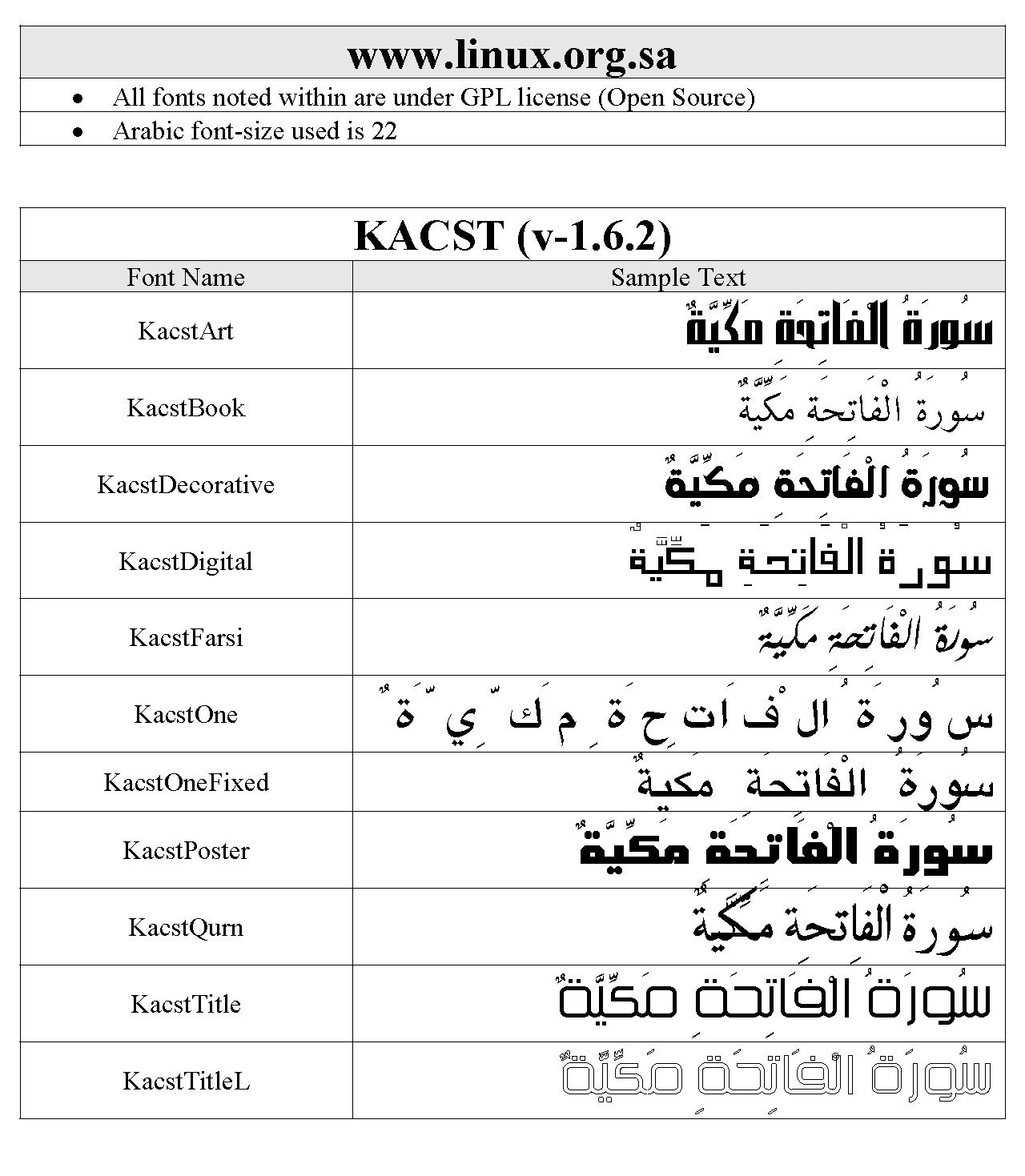 KACST fonts